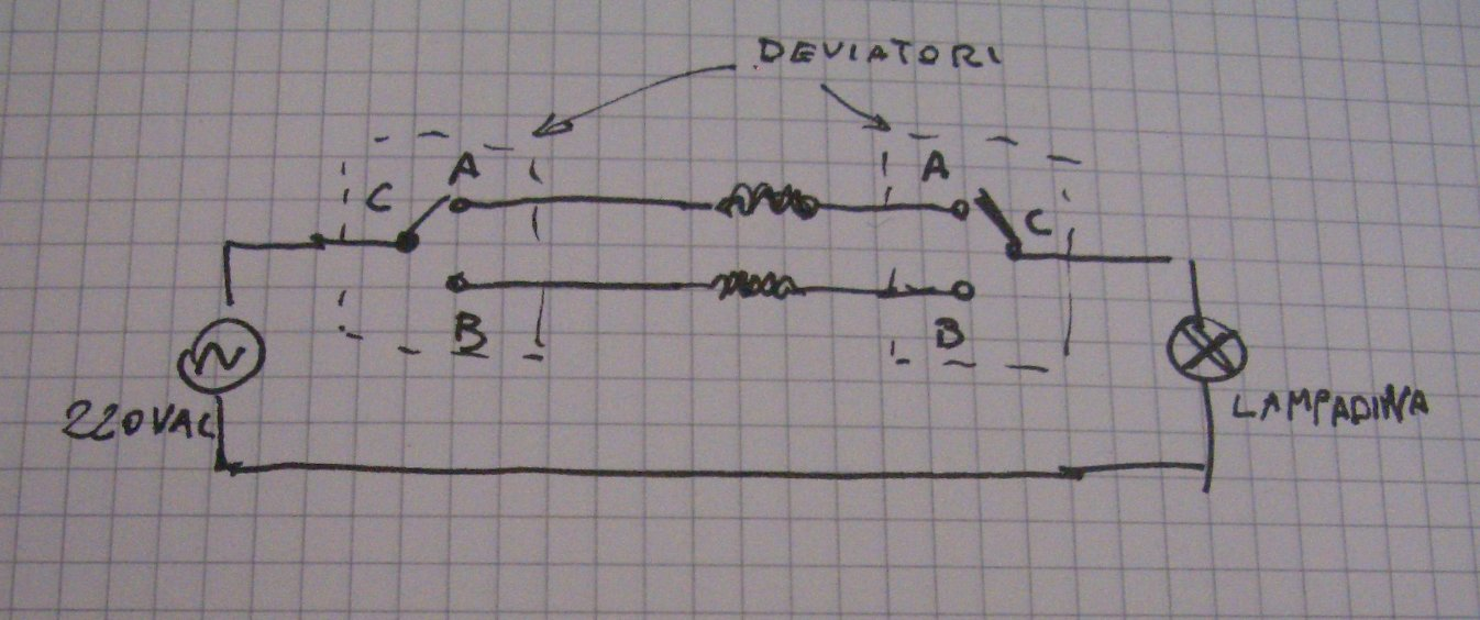 Schema Elettrico Interruttore Luce : Schema elettrico deviatore due punti luce fare di una mosca