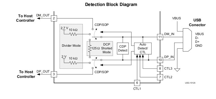 dell charger port diagram  dell  free engine image for