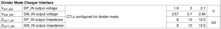 divider mode voltages